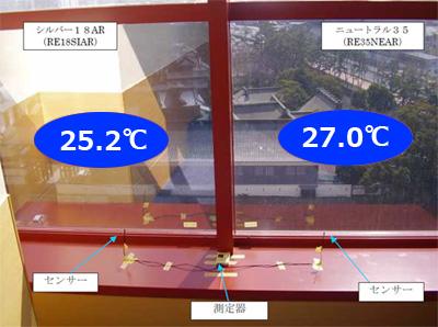 温度測定1