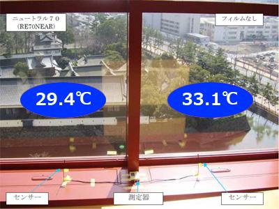 温度測定2