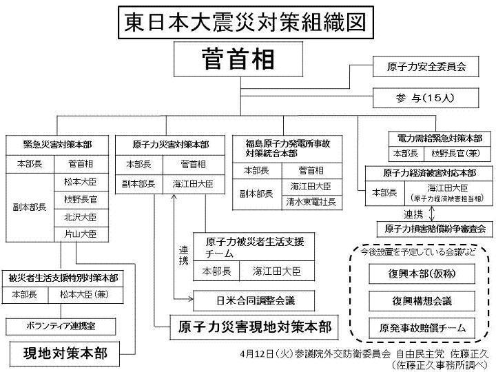 http://east.tegelog.jp/media/26/20110412-0412201055.JPG